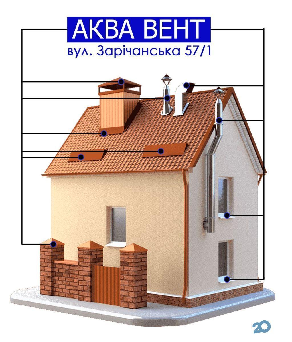 Аква Вент, магазин сантехніки, опалення, вентиляції та кондиціонування - фото 3