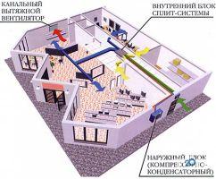 Ромкор, промислова вентиляція та кондиціонування - фото 3