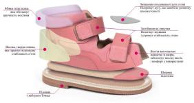 Ортоландия, магазин ортопедической обуви - фото 1
