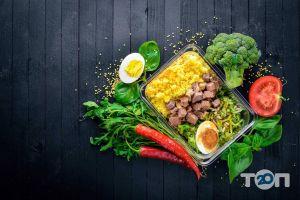 Korysno.Box, сбалансированное питание - фото 2